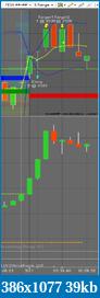 FESX Trading Journal Using GOM Indicators-20120321.png