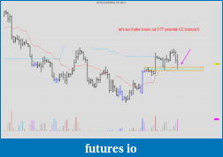 Wyckoff Trading Method-6e-06-12-240-min-3_21_2012.png