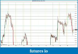 Trading spot fx euro using price action-2012-03-21-sr.jpg