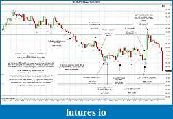 Trading spot fx euro using price action-2012-03-21-market-structure.jpg