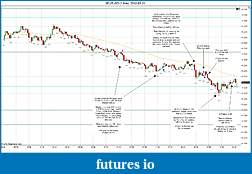 Trading spot fx euro using price action-2012-03-21-trades-.jpg