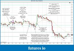 Trading spot fx euro using price action-2012-03-21-trades-b.jpg