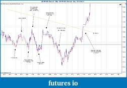Trading spot fx euro using price action-2012-03-21-trades-c.jpg