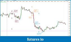 Ward's EUR/USD spot fx journal-21-ltf-oanda.jpg