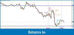 Ward's EUR/USD spot fx journal-21-ttf.jpg