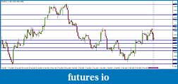 Ward's EUR/USD spot fx journal-21-htf.jpg