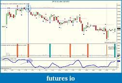 PowerBroker's journal-zw-05-12-3-min-3_21_2012-confluence.jpg
