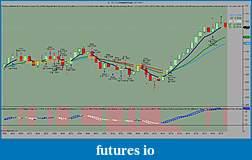 Ctrl-Alt-Del Reboot Trading Journal-6e-06-12-4-rangenogap-3_21_2012.jpg