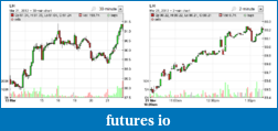 Day Trading Stocks with Discretion-20120321lh01.png