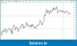 Ward's EUR/USD spot fx journal-22-ltf-oanda.jpg