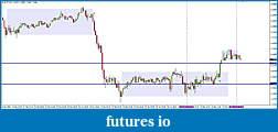 Ward's EUR/USD spot fx journal-22-ttf.jpg
