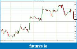 Trading spot fx euro using price action-2012-03-22-sr.jpg