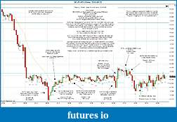 Trading spot fx euro using price action-2012-03-22-market-structure.jpg