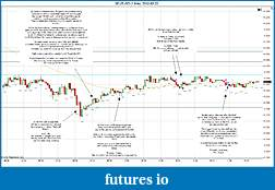 Trading spot fx euro using price action-2012-03-22-trades-.jpg