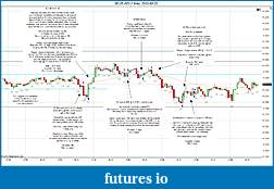 Trading spot fx euro using price action-2012-03-22-trades-b.jpg