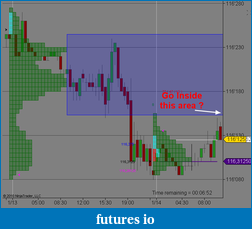 Market Profile One-Time Framing Technique-big-zn-140110-ter.png