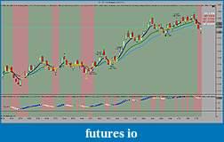 Ctrl-Alt-Del Reboot Trading Journal-6e-06-12-4-range-3_22_2012.jpg