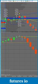 FESX Trading Journal Using GOM Indicators-20120323.png