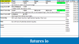 Trade The Value Trading Journal-screen-shot-2012-03-23-8.13.20-am.png