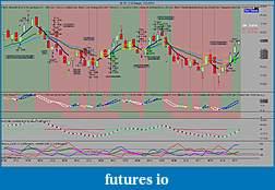 Ctrl-Alt-Del Reboot Trading Journal-6e-06-12-5-range-3_23_2012.jpg