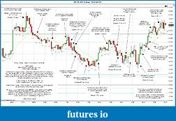 Trading spot fx euro using price action-2012-03-23-market-structure.jpg