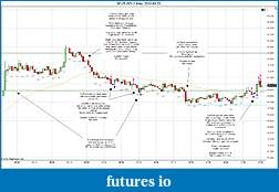 Trading spot fx euro using price action-2012-03-23-trades-.jpg
