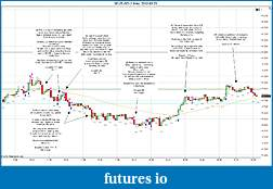 Trading spot fx euro using price action-2012-03-23-trades-b.jpg