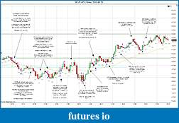 Trading spot fx euro using price action-2012-03-23-trades-c.jpg