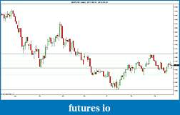 Trading spot fx euro using price action-2012-03-23-daily-sr.jpg