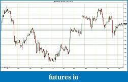 Trading spot fx euro using price action-2012-03-23-hourly-sr.jpg