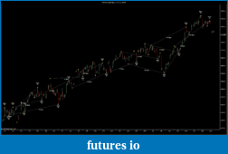 Probability 101-sp500-60-min-22-03-2012.png