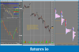 FESX Trading Journal Using GOM Indicators-pre_market_for_26032012.png