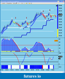 ECO2New Indicator - question on improving it-cl_chart_-_eco_question.png