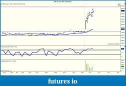 PowerBroker's journal-zw-05-12-5-min-3_26_2012.jpg