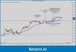 PowerBroker's journal-es-06-12-2000-tick-3_26_2012.jpg