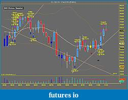 Trading PA with 20BB and Volume pattern indicator-jan14.jpg