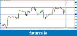 Ward's EUR/USD spot fx journal-26-htf.jpg