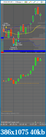 FESX Trading Journal Using GOM Indicators-20120327.png