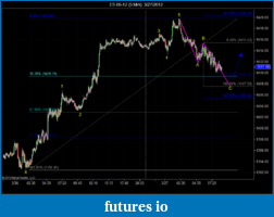 Elliott Wave Theory and Patterns-es-06-12-5-min-3_27_2012.png
