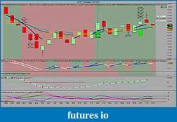 Ctrl-Alt-Del Reboot Trading Journal-6e-06-12-5-range-3_27_2012.jpg