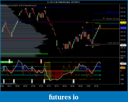 Elliott Wave Theory and Patterns-cl-05-12-6-betterrenko-3_27_2012.png