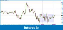 Ward's EUR/USD spot fx journal-27-trend-fd.jpg