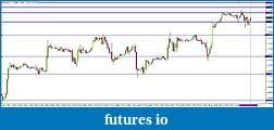 Ward's EUR/USD spot fx journal-27-htf.jpg