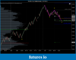 Elliott Wave Theory and Patterns-ym-06-12-6-betterrenko-3_27_2012.png