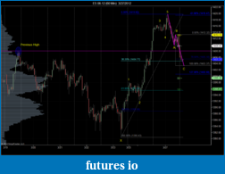 Elliott Wave Theory and Patterns-es-06-12-60-min-3_27_2012.png