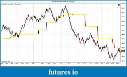 Indicators Looks like EOT Allas-es-09-09-08_07_2009-11-range-1.jpg
