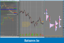 FESX Trading Journal Using GOM Indicators-pre_market_for_28032012.png