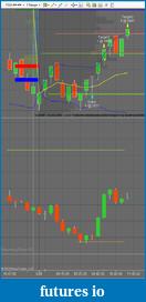 FESX Trading Journal Using GOM Indicators-20120328.png