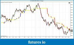 Indicators Looks like EOT Allas-es-09-09-08_07_2009-11-range-2.jpg