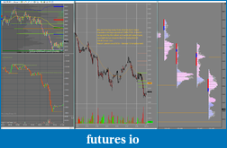 FESX Trading Journal Using GOM Indicators-pre_market_for_29032012.png